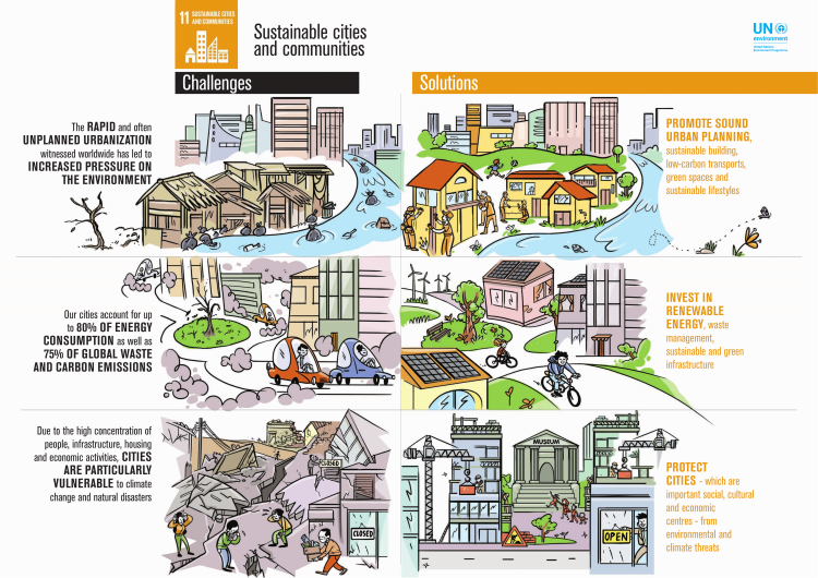 11_Sustainable cities and communities_FINAL-1
